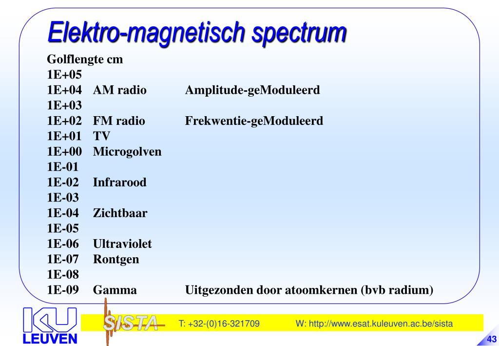 Elektro-magnetisch spectrum