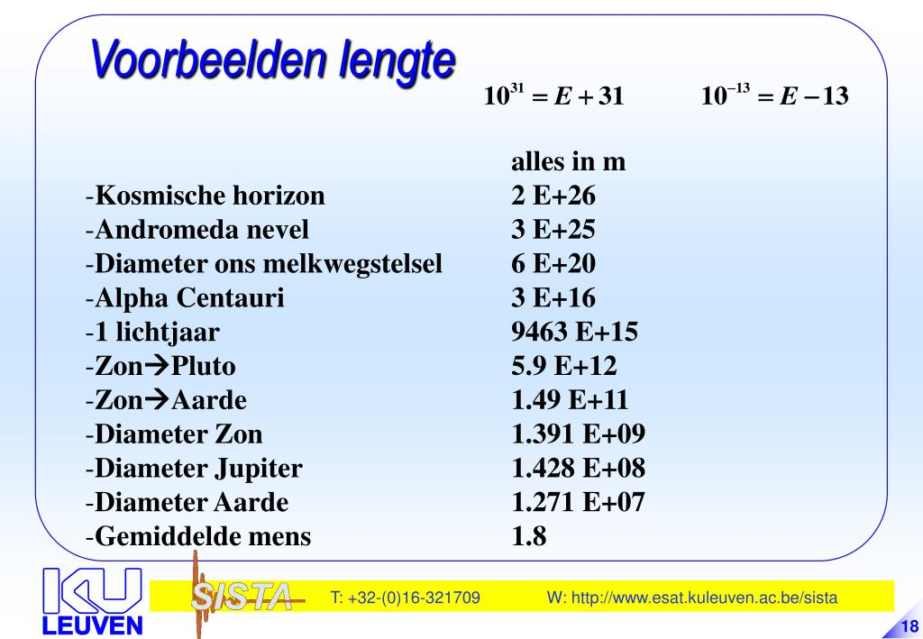 Voorbeelden lengte