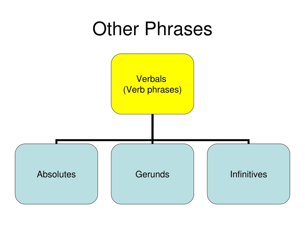 Other Phrases