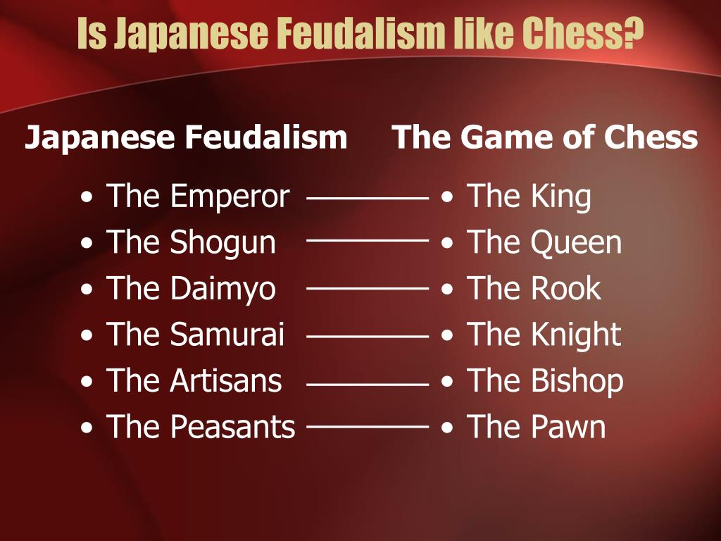 Is Japanese Feudalism like Chess?