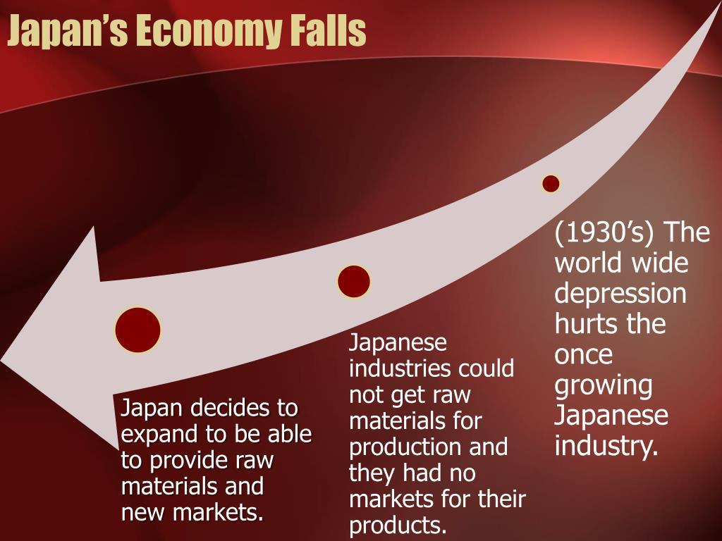 Japan's Economy Falls