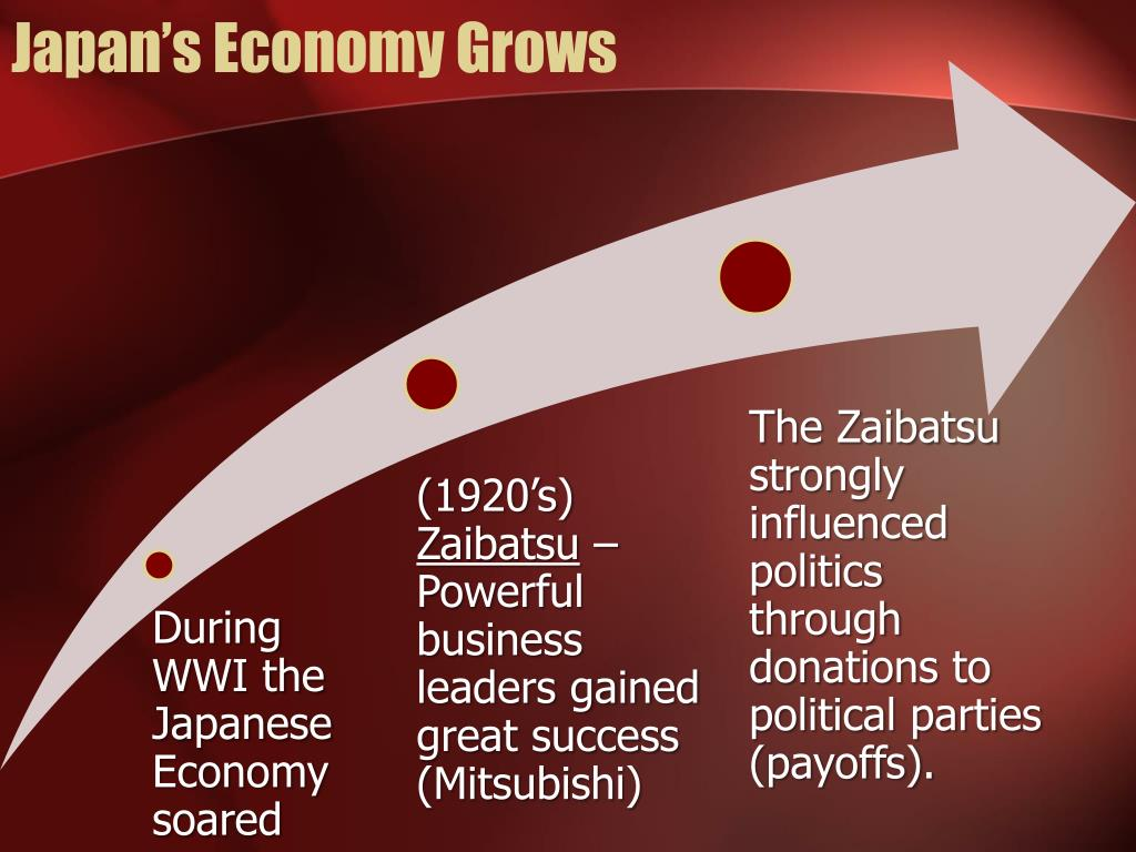 Japan's Economy Grows