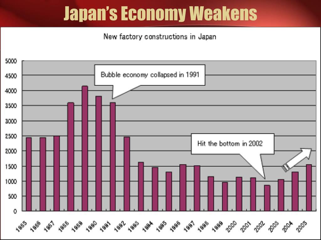 Japan's Economy Weakens
