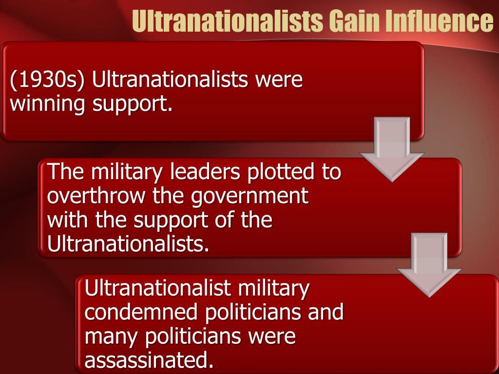 Ultranationalists Gain Influence