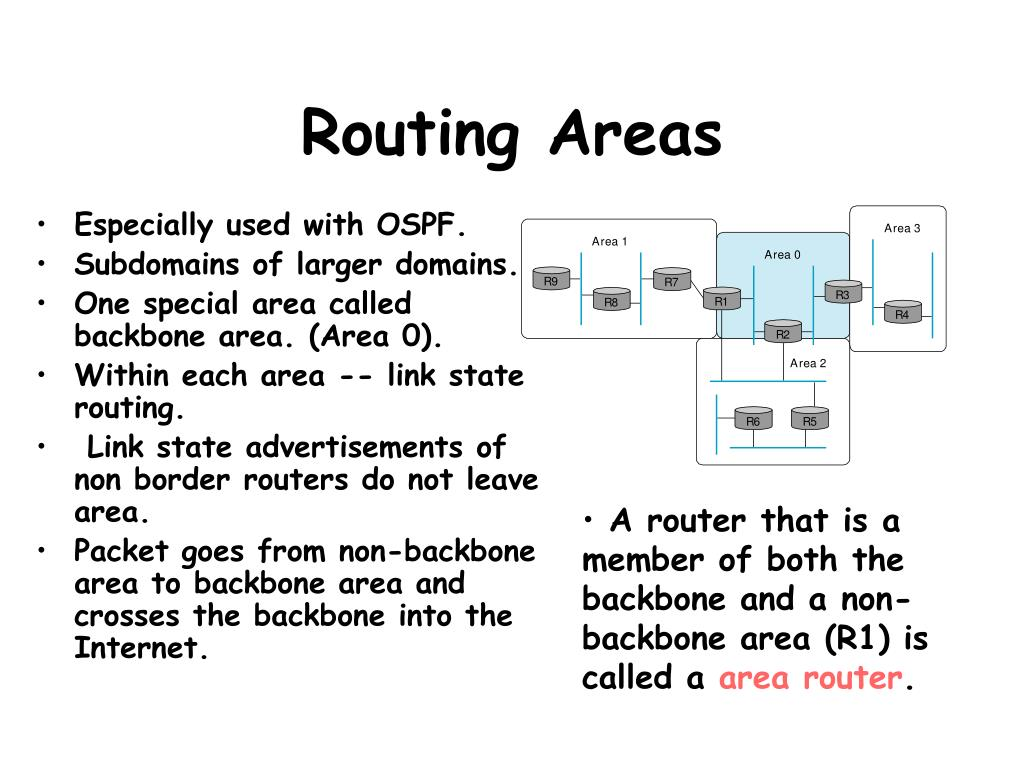 Routing Areas