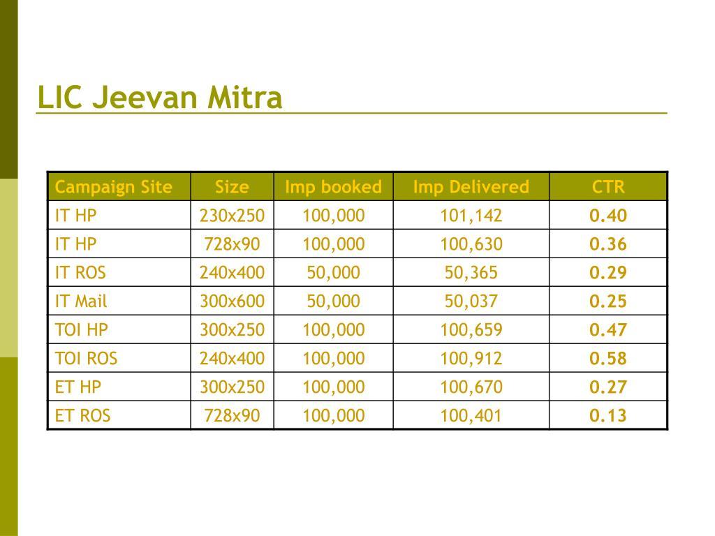 LIC Jeevan Mitra