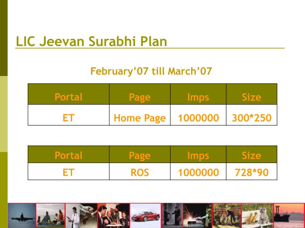LIC Jeevan Surabhi Plan