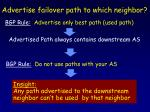 advertise failover path to which neighbor