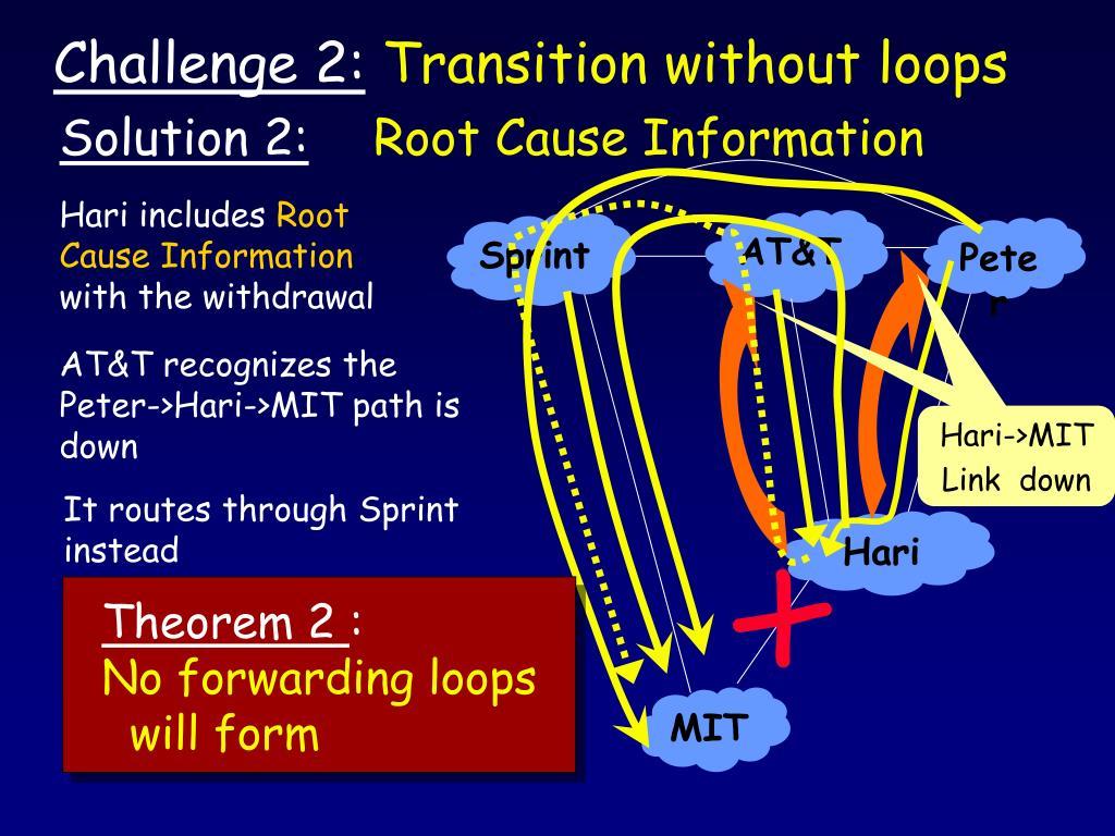 Challenge 2: