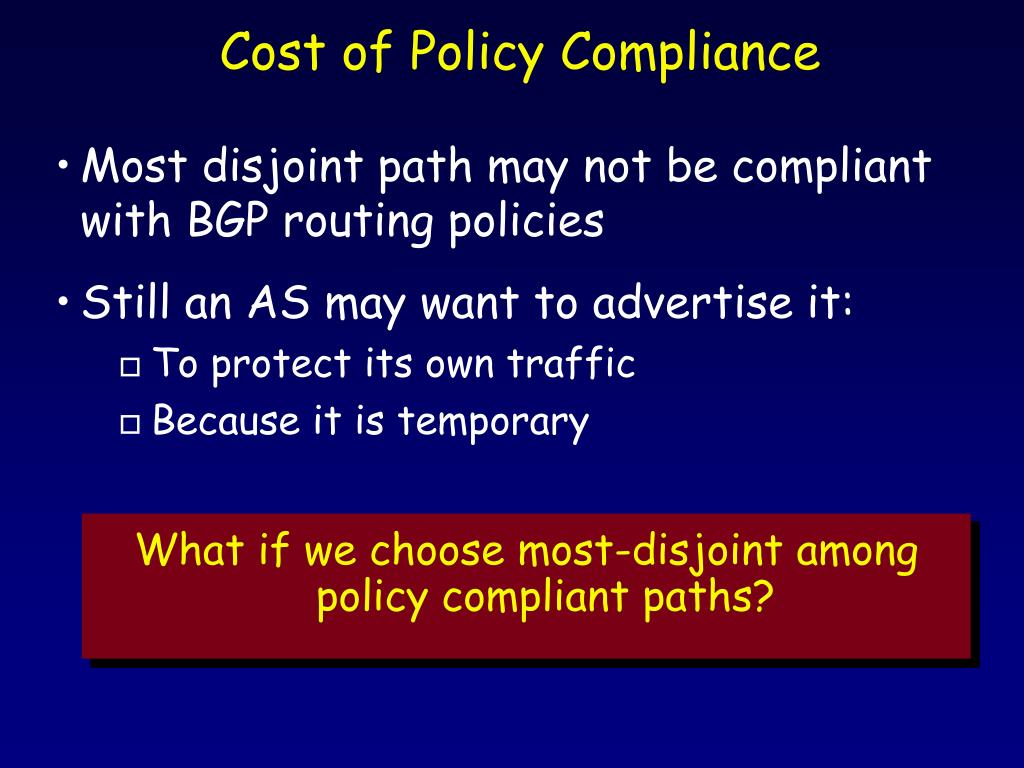 Cost of Policy Compliance