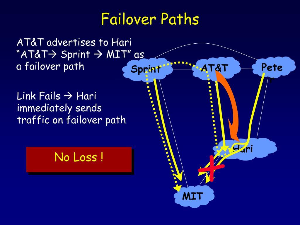 Failover Paths