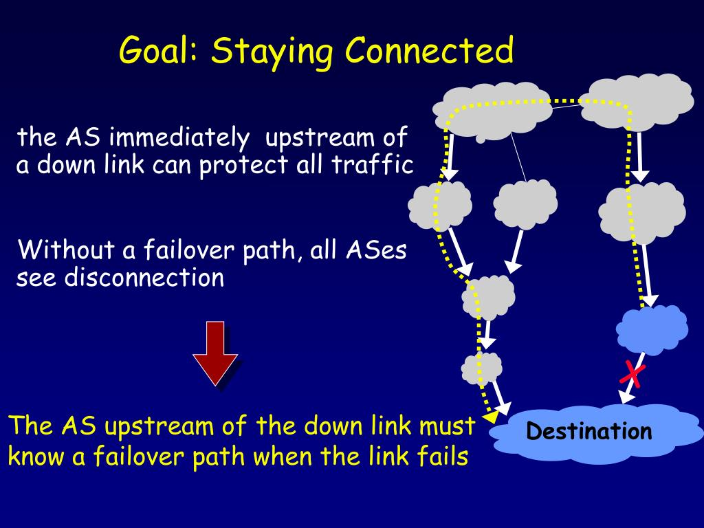 Goal: Staying Connected