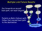 multiple link failure results36