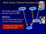 what causes transient disconnection