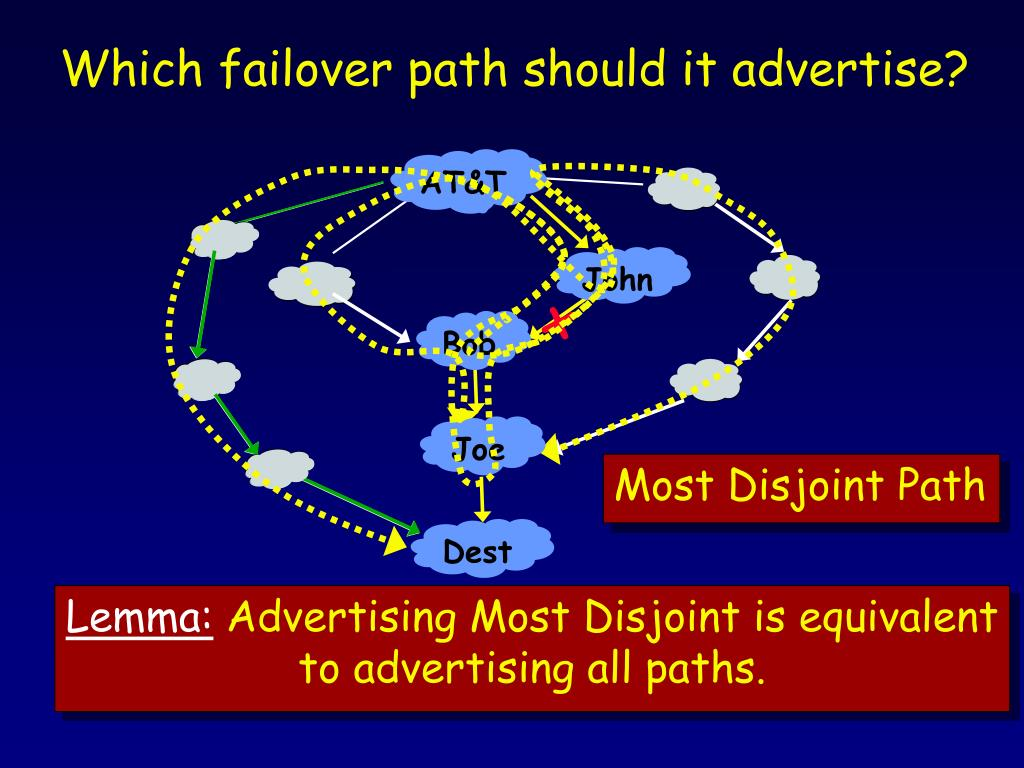 Which failover path should it advertise?