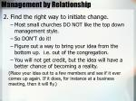 management by relationship96