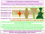 5 definitions and functions of intentional processes35