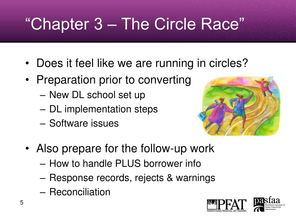 """Chapter 3 – The Circle Race"""