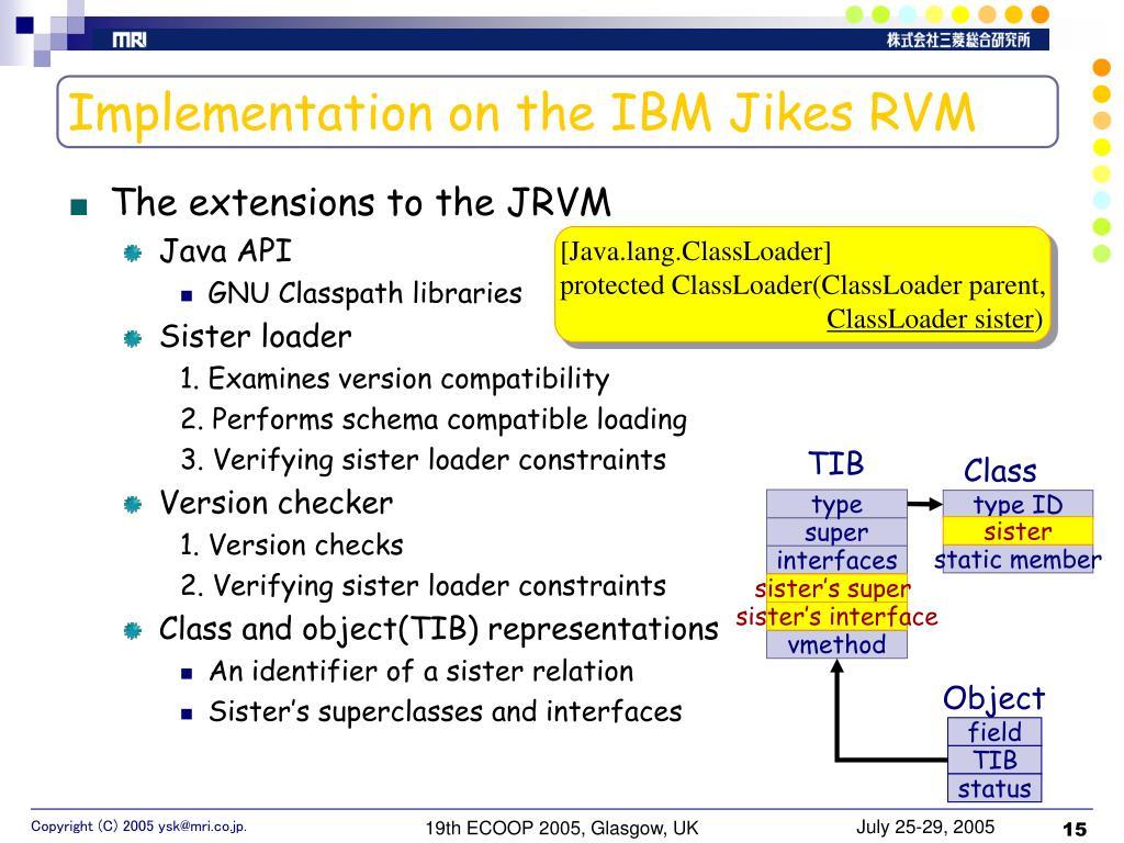 Implementation on the IBM Jikes RVM