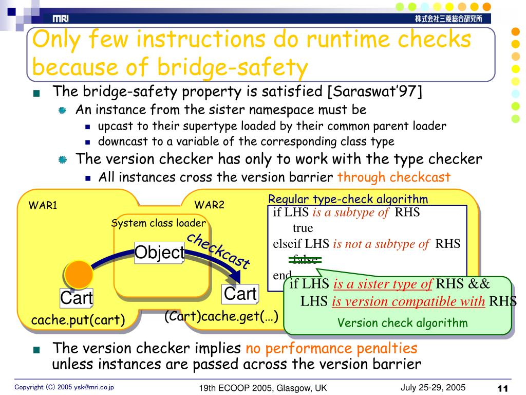 Only few instructions do runtime checks because of bridge-safety