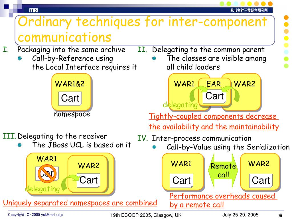 Ordinary techniques for inter-component communications