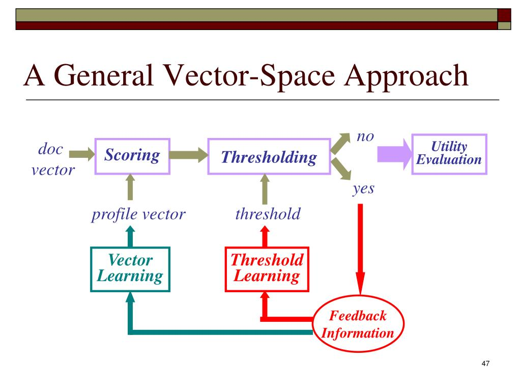 A General Vector-Space Approach