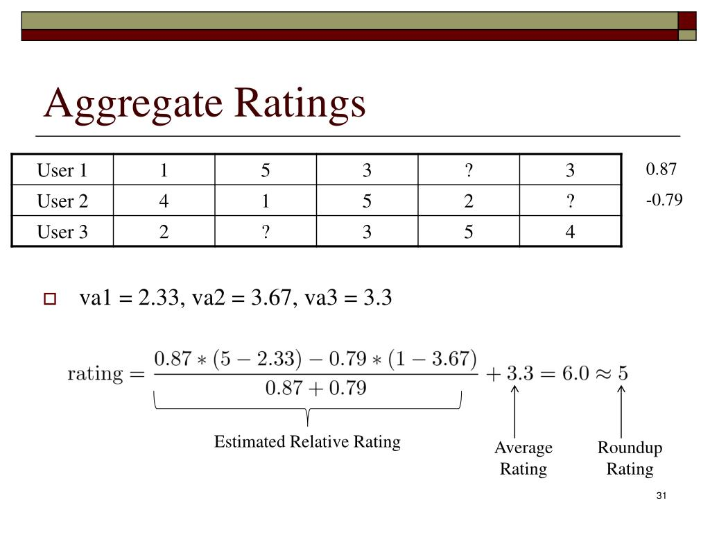 Aggregate Ratings