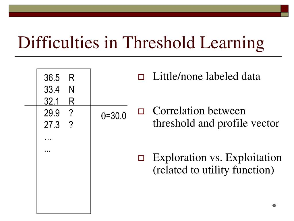Difficulties in Threshold Learning