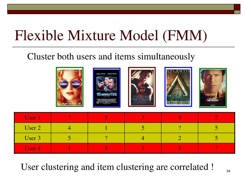 Flexible Mixture Model (FMM)