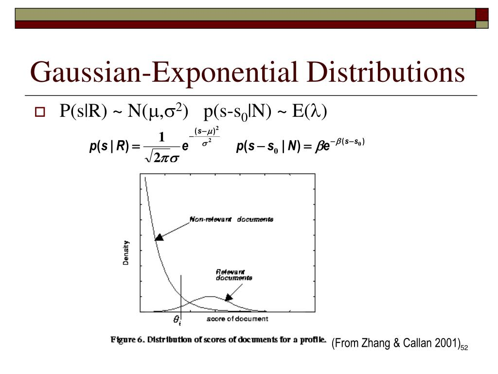 Gaussian-Exponential Distributions