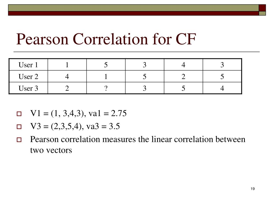 Pearson Correlation for CF