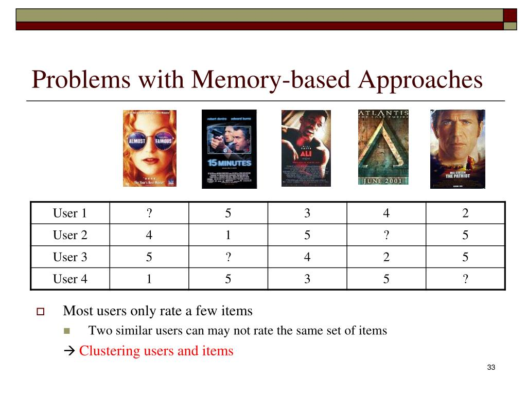 Problems with Memory-based Approaches