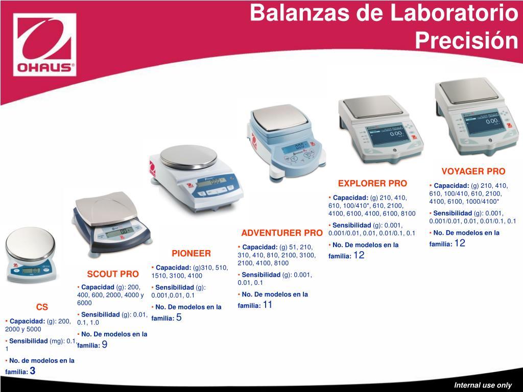 Balanzas de Laboratorio