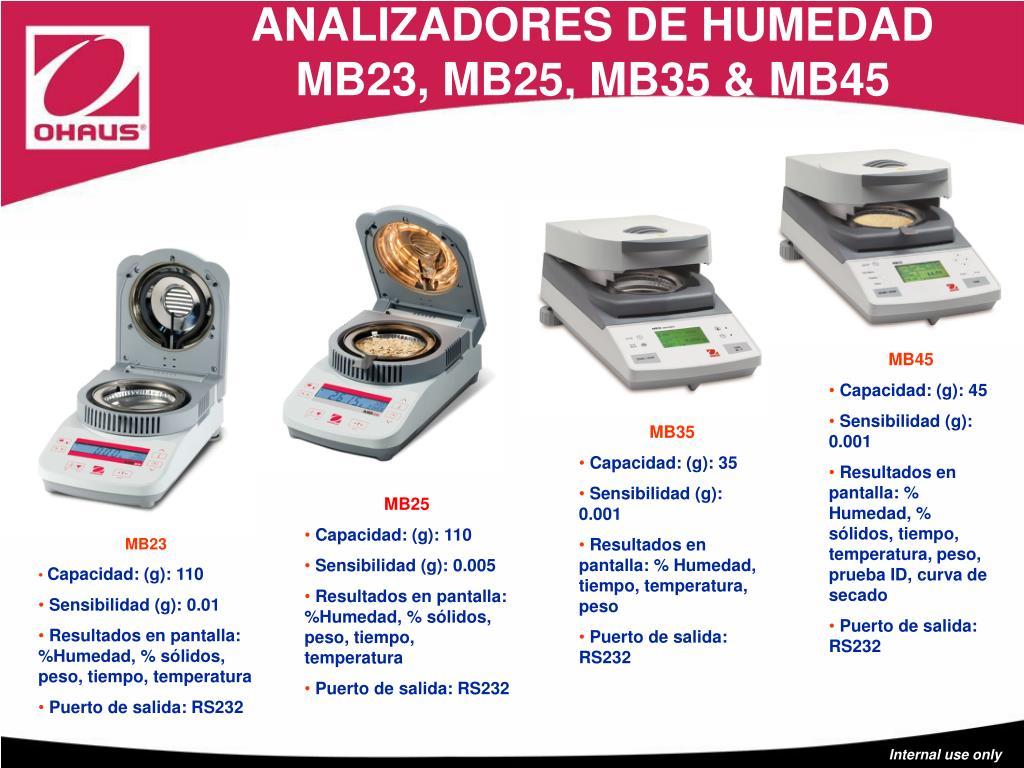 ANALIZADORES DE HUMEDAD