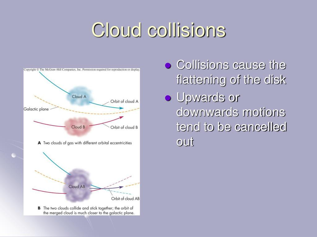 Collisions cause the flattening of the disk