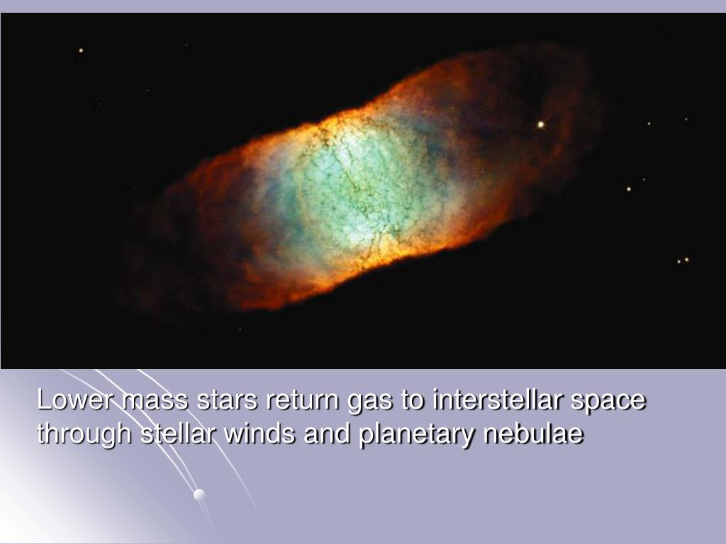 Lower mass stars return gas to interstellar space through stellar winds and planetary nebulae