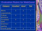 evaluation rubric for webquest