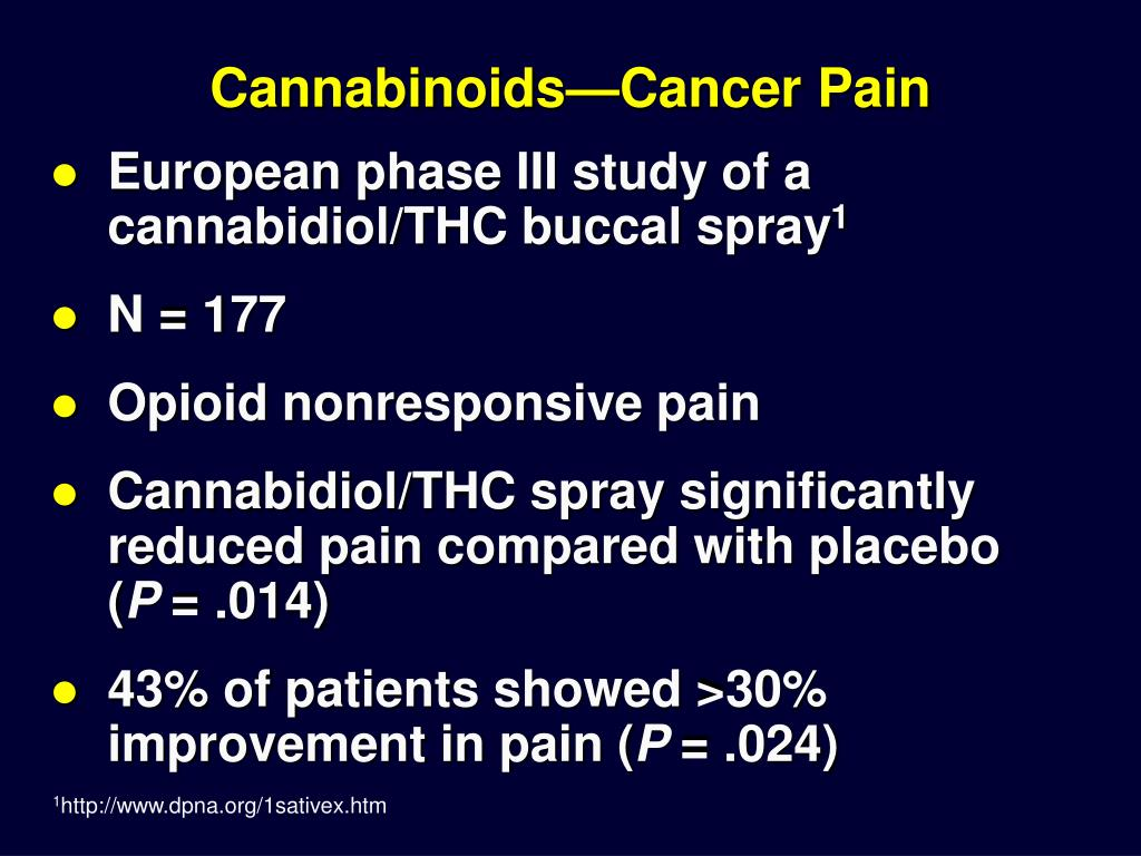 Cannabinoids—Cancer Pain