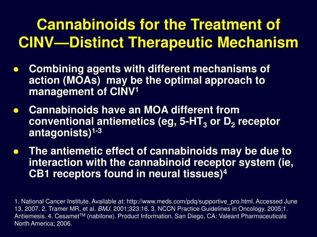 Cannabinoids for the Treatment of CINV—Distinct Therapeutic Mechanism