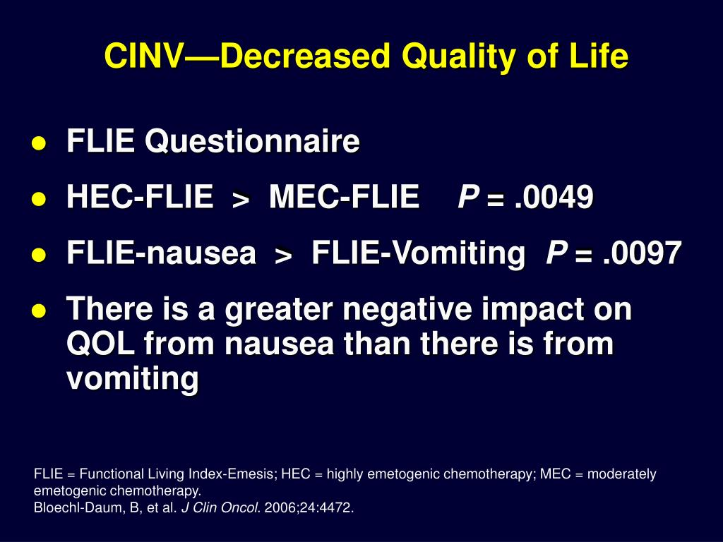 CINV—Decreased Quality of Life