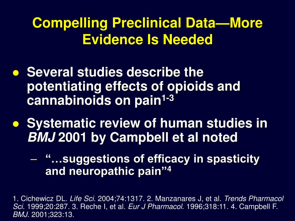 Compelling Preclinical Data—More Evidence Is Needed