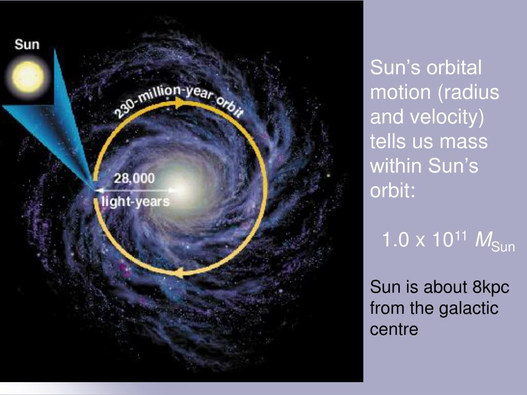 Sun's orbital motion (radius and velocity) tells us mass within Sun's orbit: