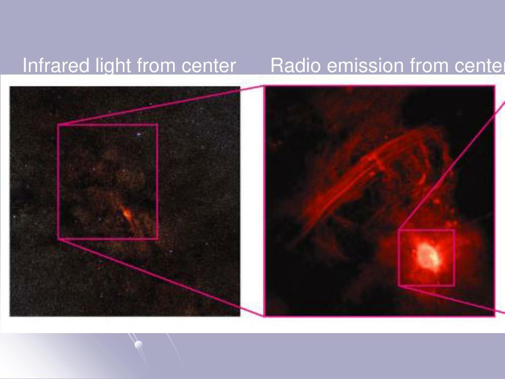 Infrared light from center