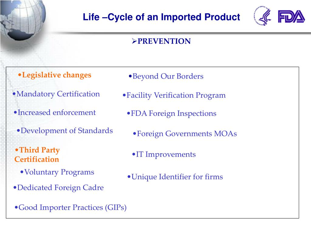 Life –Cycle of an Imported Product