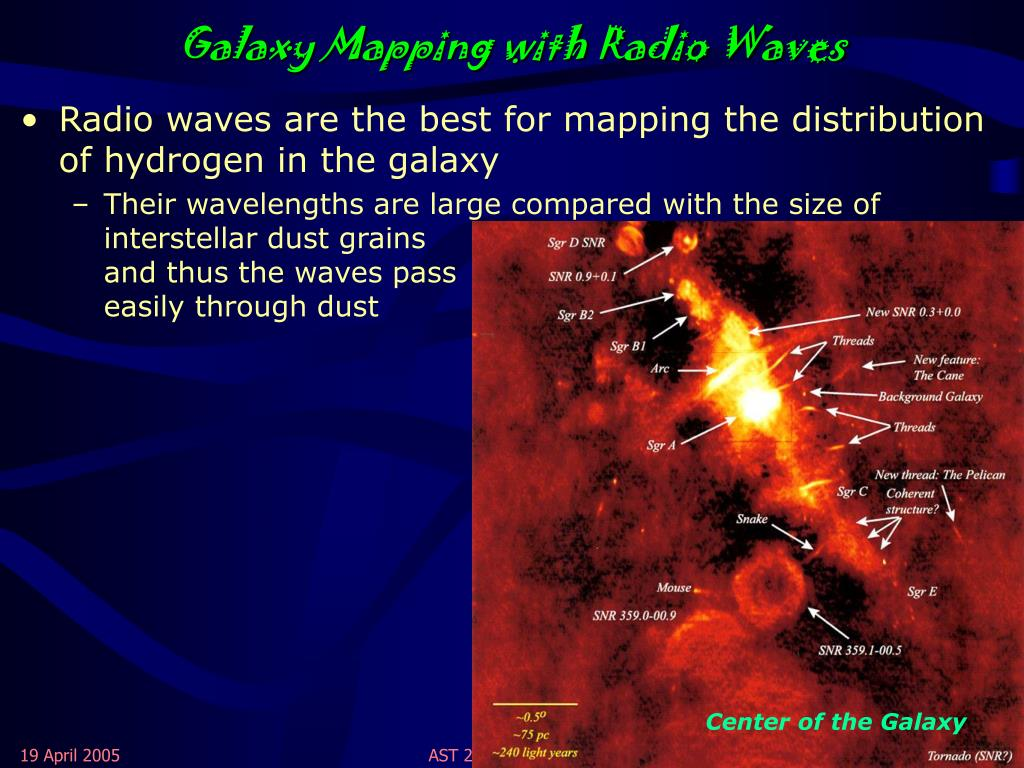 Galaxy Mapping with Radio Waves