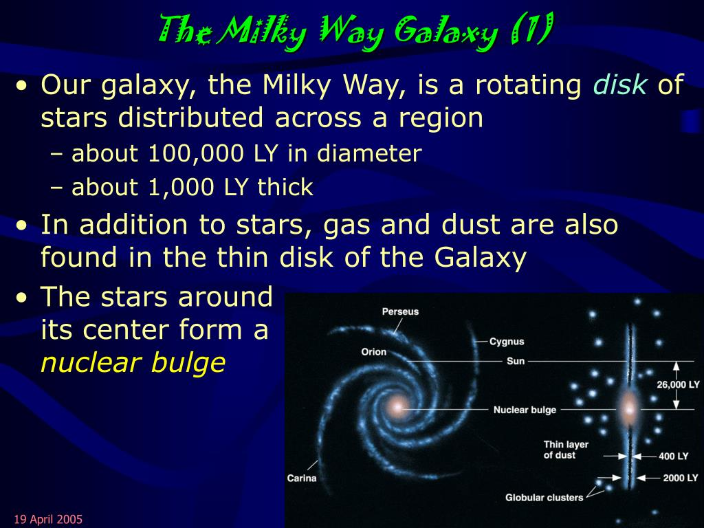 The Milky Way Galaxy (1)