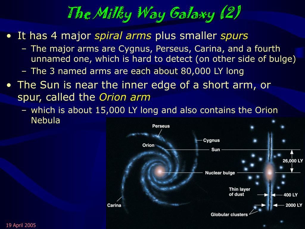 The Milky Way Galaxy (2)
