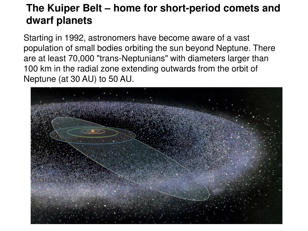 The Kuiper Belt – home for short-period comets and dwarf planets
