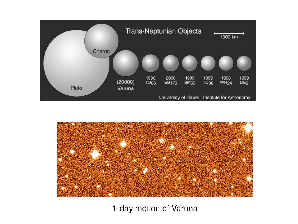 1-day motion of Varuna