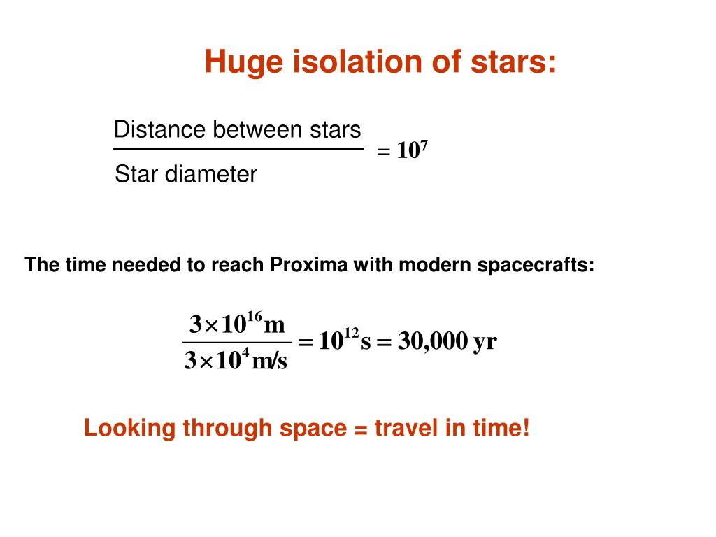 Huge isolation of stars: